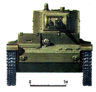 Танк Т-26, схема окраски, вид спереди