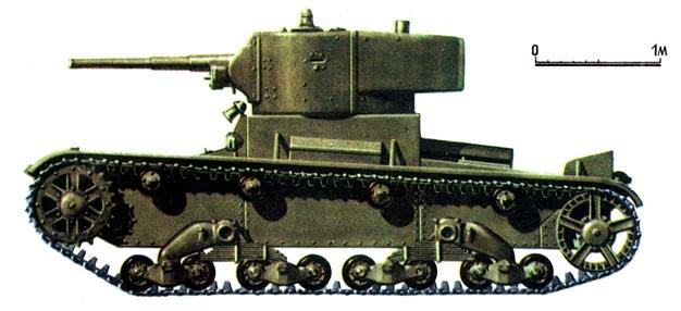 Танк Т-26, схема окраски, вид слева