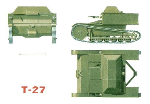 Танк Т-27, схема окраски