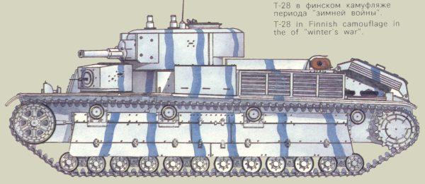 Танк Т-28, схема окраски, финский камуфляж
