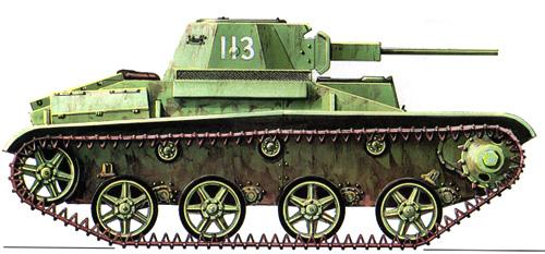 Танк Т-30, вариант окраски