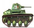 танк Т-30, схема окраски