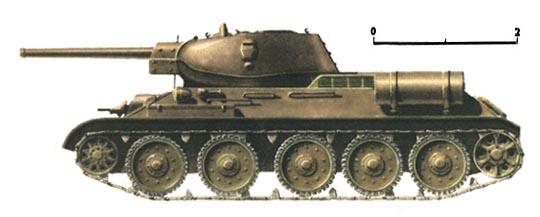 Танк Т-34 вид сбоку
