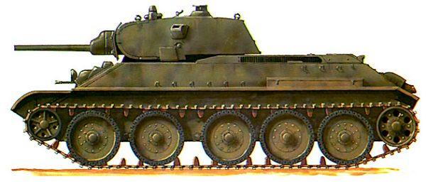 Танк Т-34 рисунок вид слева