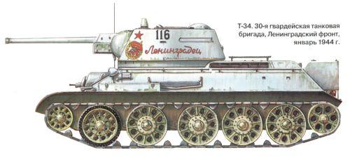 Танк Т-34 Ленинградский фронт