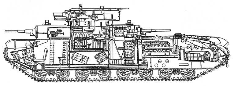 Танк Т-35, продольный разрез, внутренняя компоновка