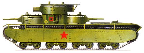 Танк Т-35, обозначение