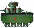 танк Т-35, вид слева