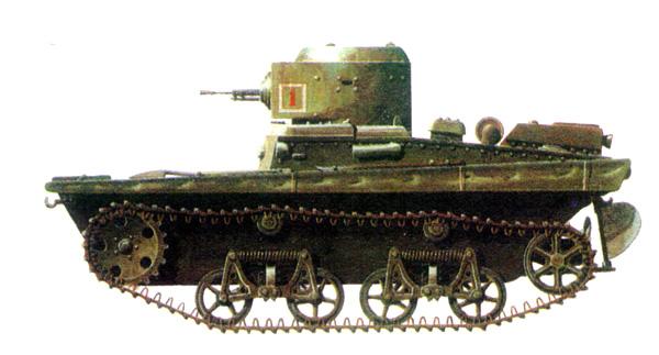 Танк Т-37, схема окраски