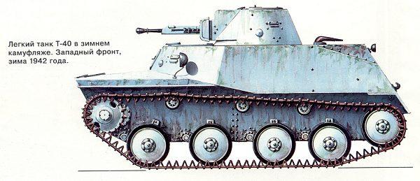 Танк Т-40, зимний камуфляж 1942 года