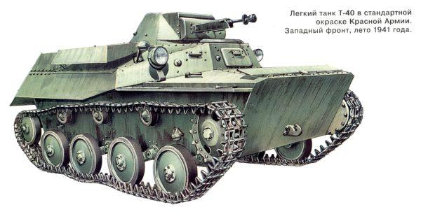 Танк Т-40, в стандартной окраске