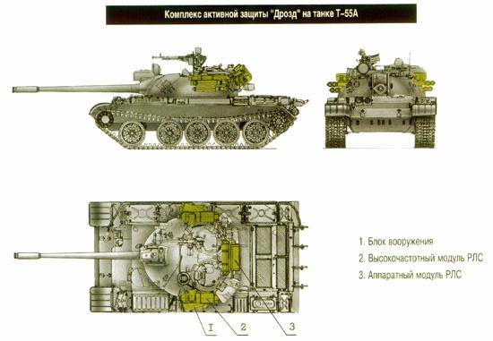 Танк Т-44, комплекс активной защиты